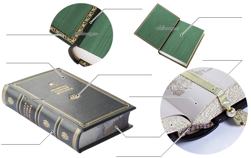 схема элементов книги